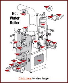 oil boiler parts diagram schematics wiring diagrams u2022 rh seniorlivinguniversity co Beckett Oil Burner Diagram beckett afg oil burner parts diagram